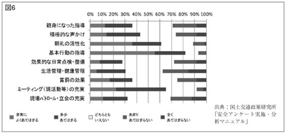 analysis_manual